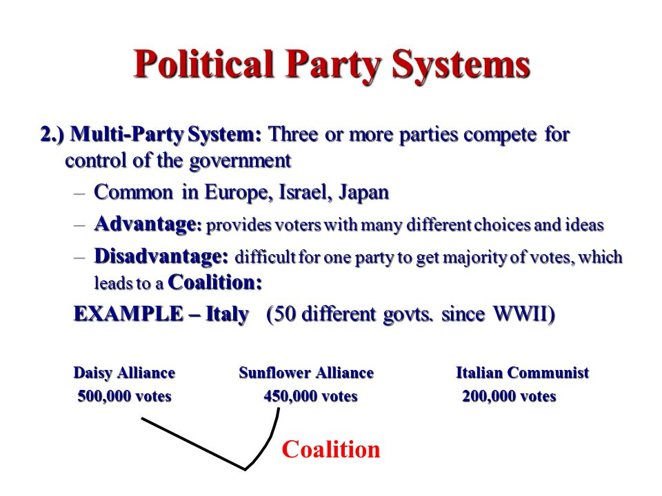 political parties Vote smart provides free, unbiased, in-depth information about current officials, candidates, issues, legislation, and voting non-partisan and nonprofit since 1988.
