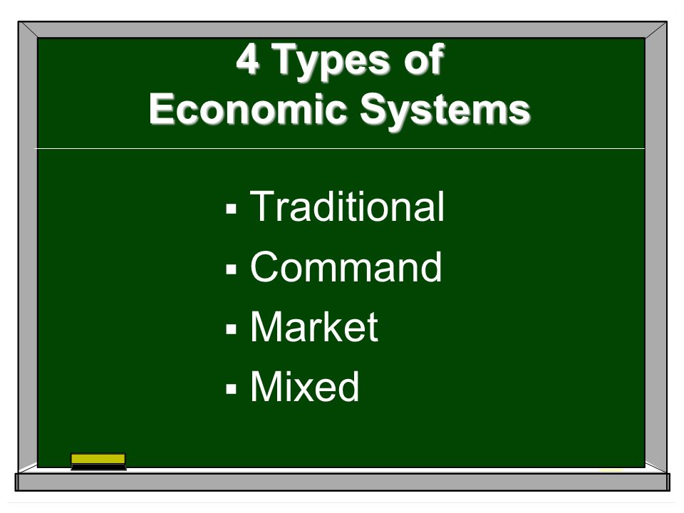 Economics I Can Explain The Different Types Of Economies And Give