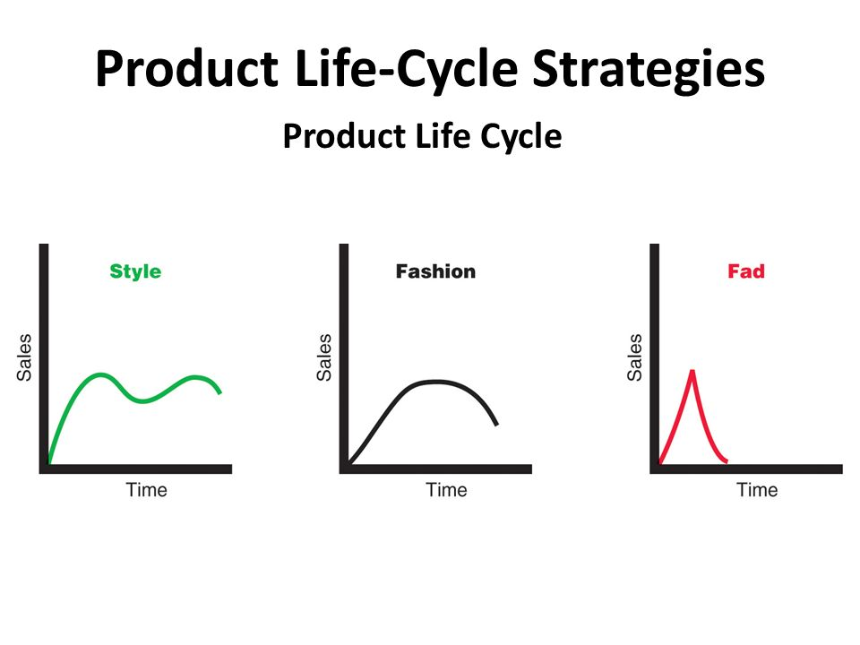 New Product Development And Product Life Cycle Strategies Ppt