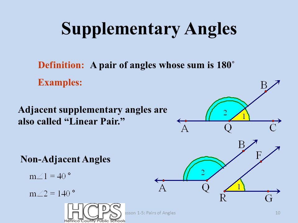 supplementary angles However, the toy can be revisited to revise the concepts of complementary and supplementary angles and their application in the proof.