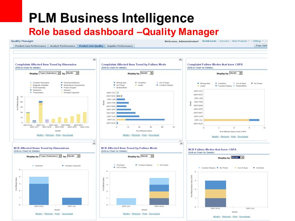 Rajesh bhat director plm analytics applications ppt video online 20 plm business intelligence role based dashboard quality manager publicscrutiny Image collections