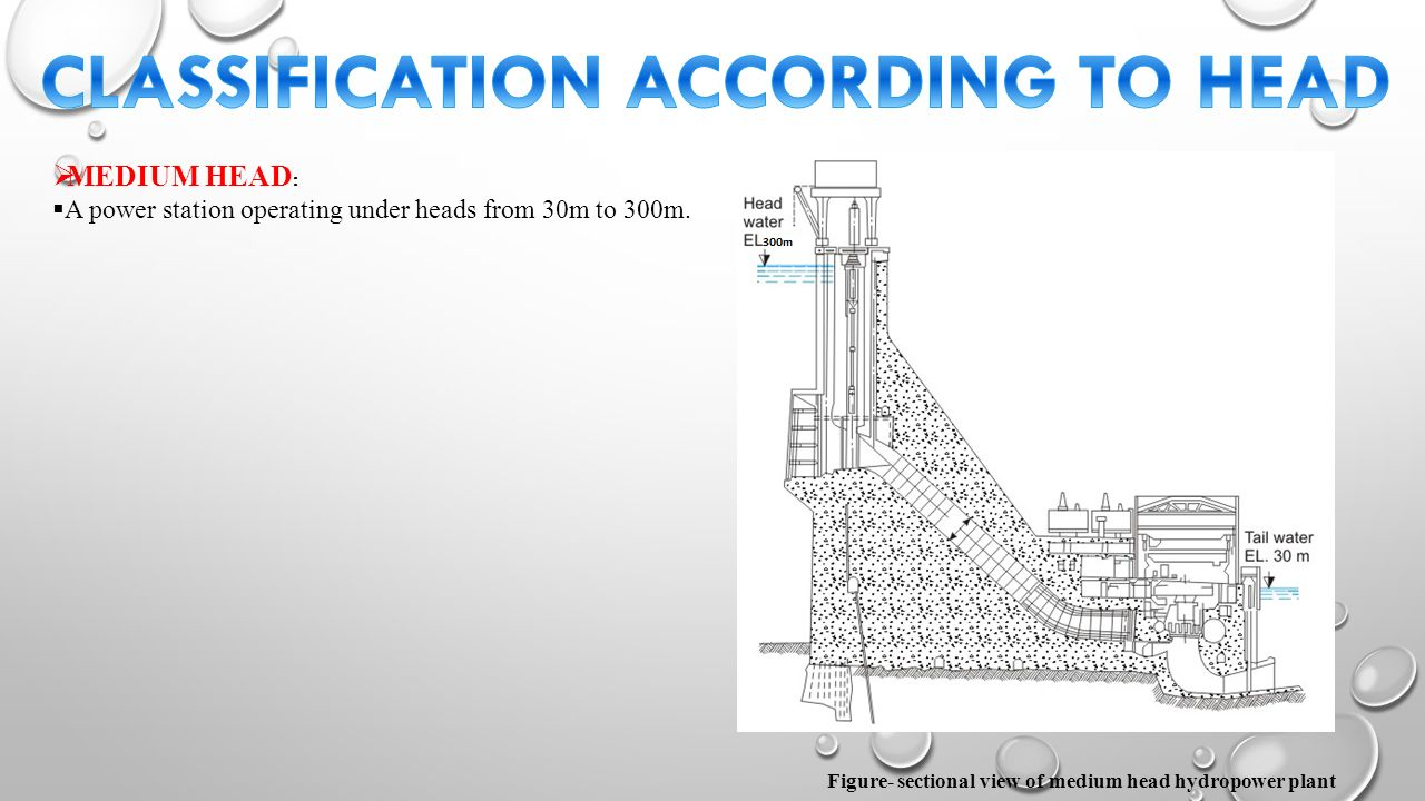 Types Of Hydropower Plants Ppt Video Online Download Hydro Power Plant Circuit Diagram Classification According To Head