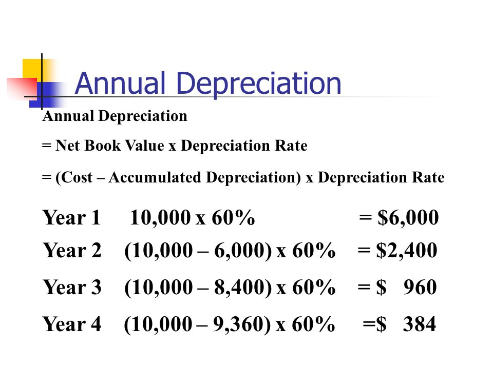 How to find the annual rate of depreciation.
