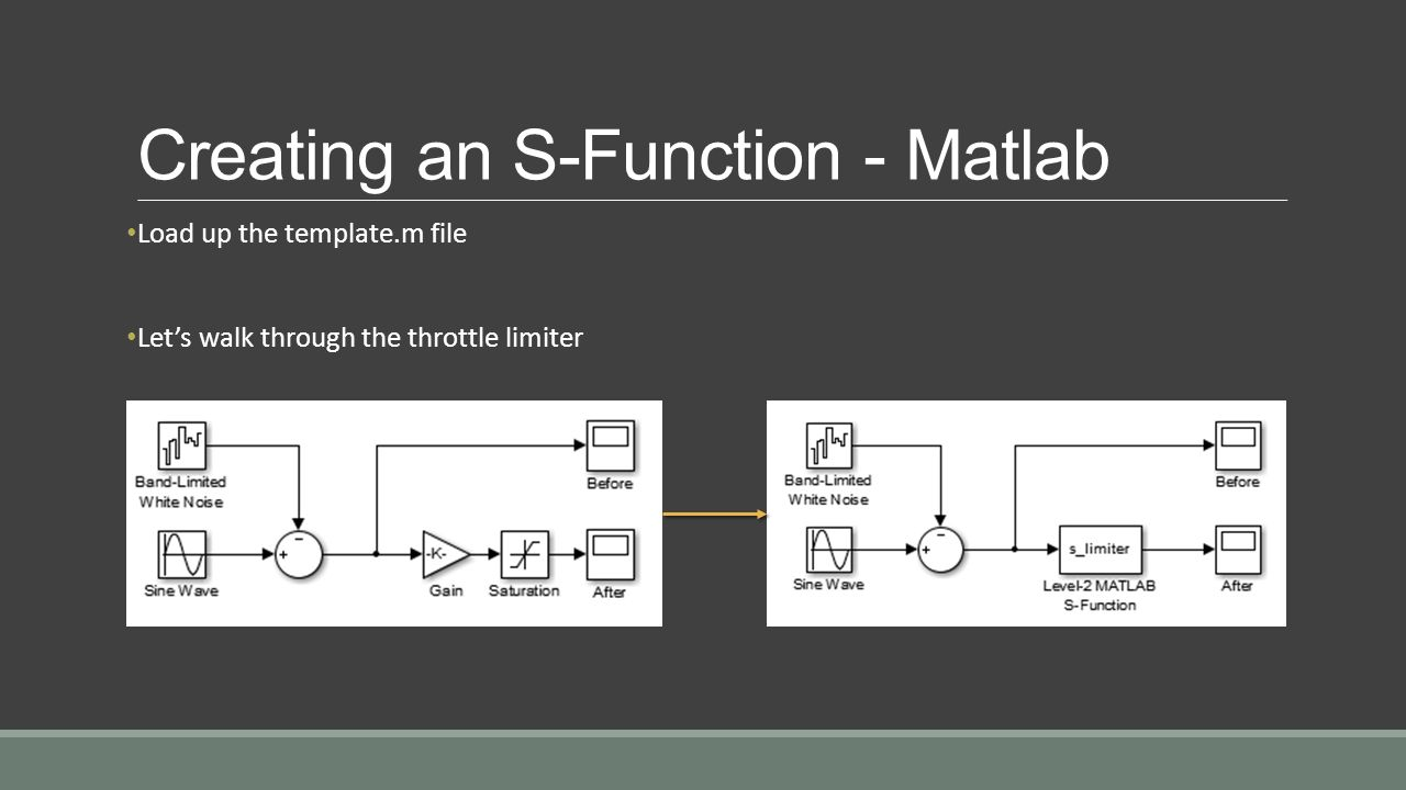 S-Functions in Simulink - ppt video online download