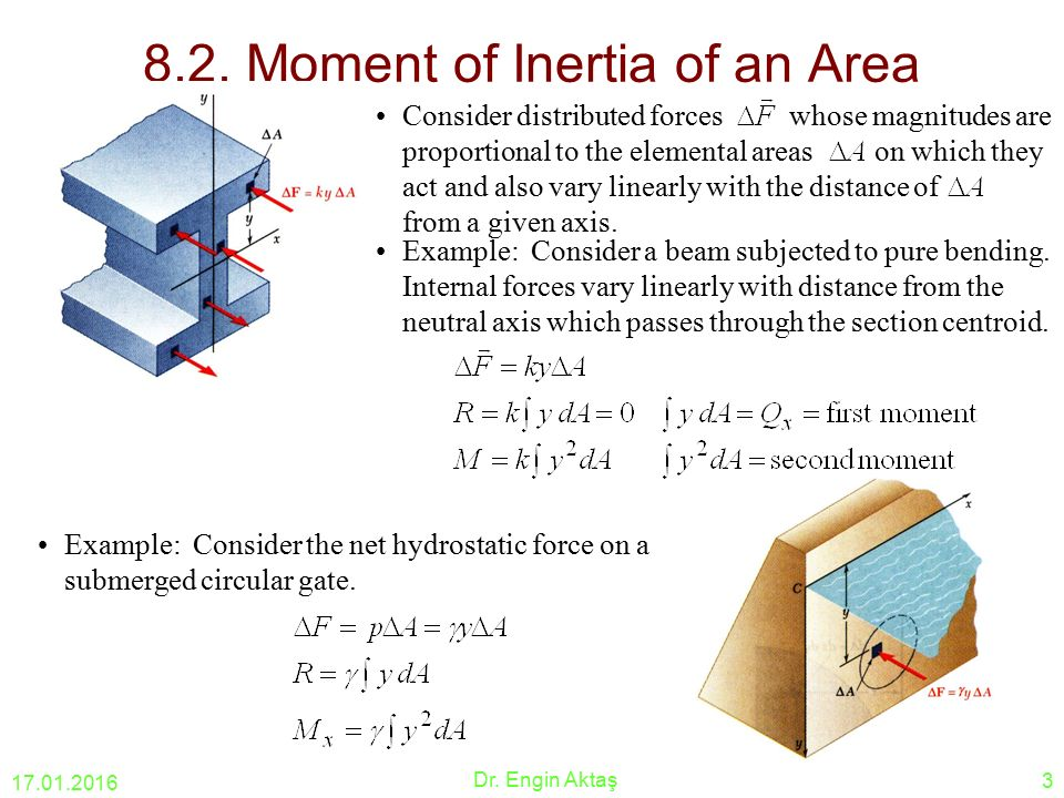 8 0 SECOND MOMENT OR MOMENT OF INERTIA OF AN AREA - ppt