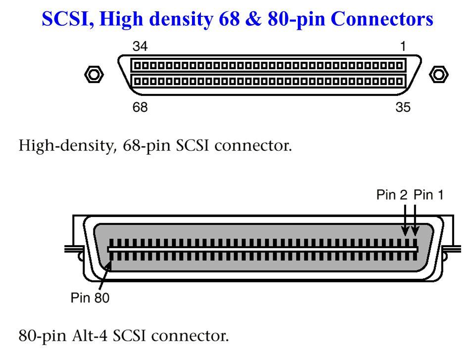 39 scsi, high density 68 & 80-pin connectors