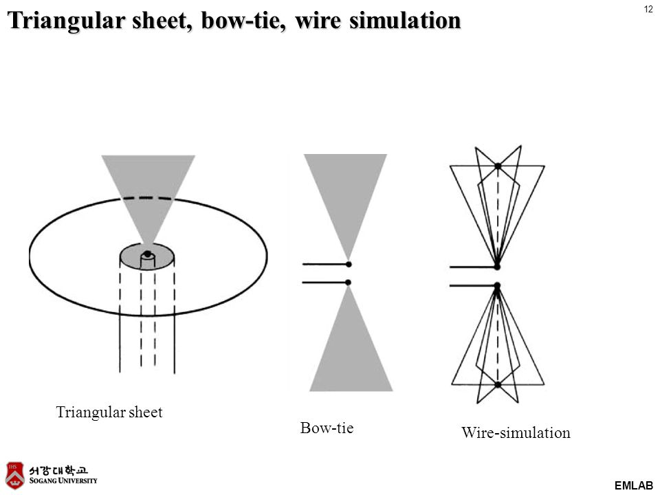 Broadband antenna and matching techniques - ppt video online download