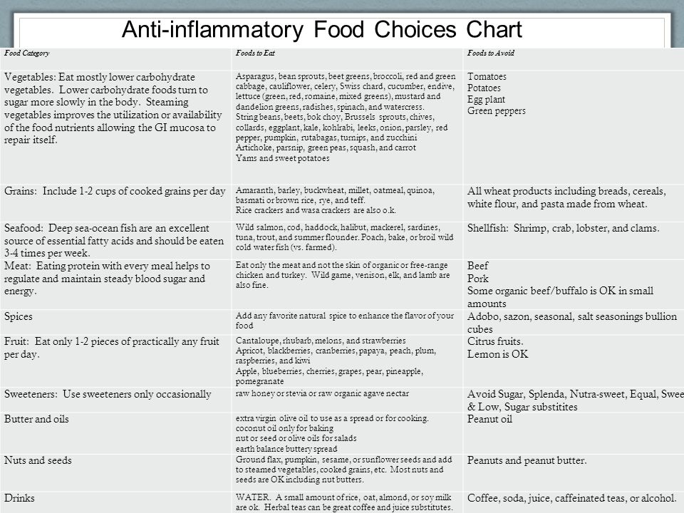 Managing Auto-Immune Disease with Diet - ppt download