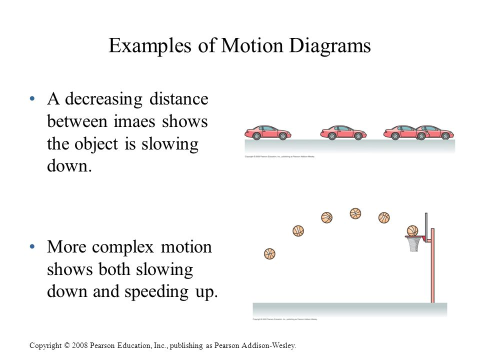 Chapter 1 concepts of motion ppt download examples of motion diagrams ccuart Images