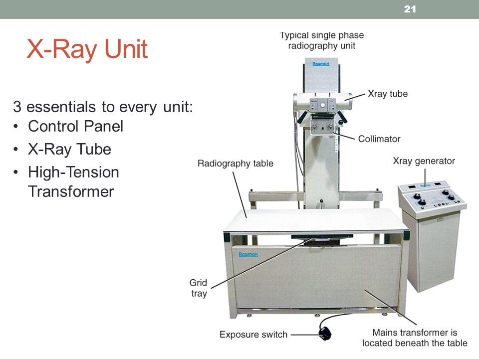 Diagnostic X Ray Production Ppt Video Online Download