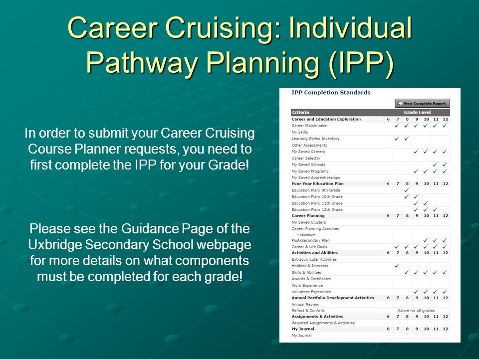 advantages of career cruising website essay Career advantages of being bilingual  navigating career cruising and example career  tasc argumentative essay: the screen time debate.