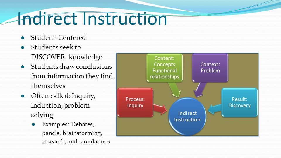 instructional strategies for ell classrooms Further, varying the instructional strategies can provide opportunities for the ell to practice each of the four language skills (listening, speaking, reading, and writing) content content differentiation refers to the level of material to which students have access.