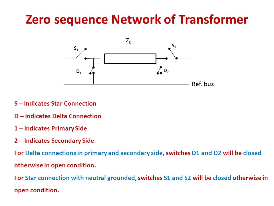 Lecture II Objective: Representation of sequence components - ppt ...