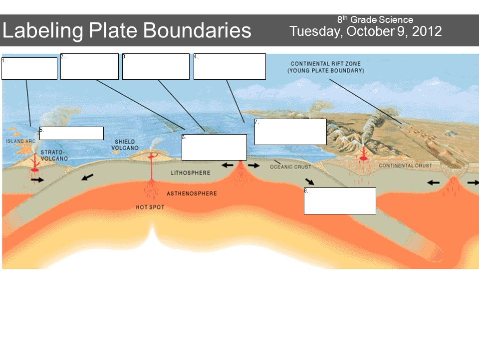 Plate Boundary Diagram Trans Trusted Wiring Diagram