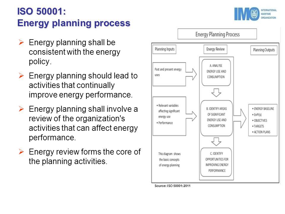 Enerit iso 50001 energy flow assessor training presentation.