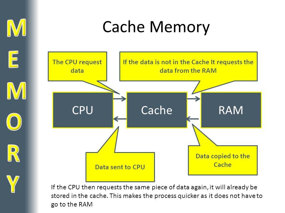 how to delete ram data