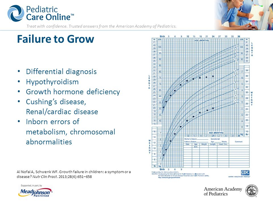 Evaluating Failure To Thrive A Growing Body Of Evidence Ppt Download