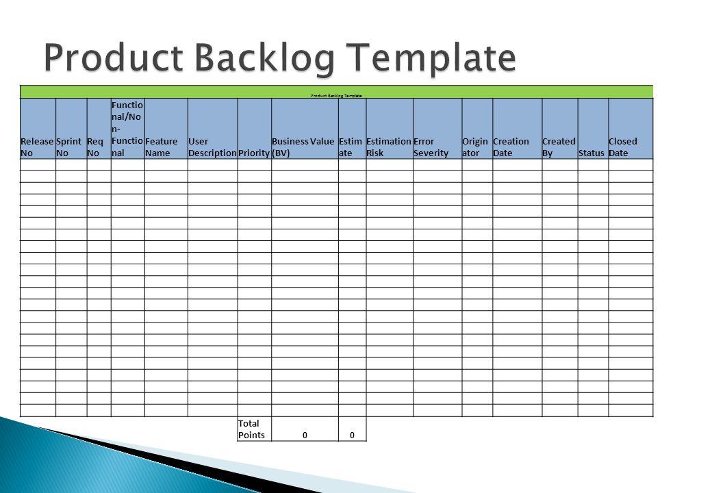 Applying Agile Methodology Ppt Download