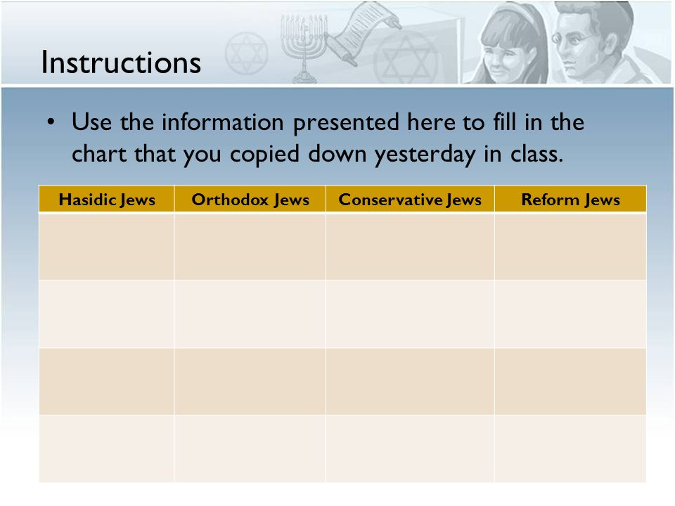Instructions Use The Information Presented Here To Fill In Chart That You Copied Down Yesterday