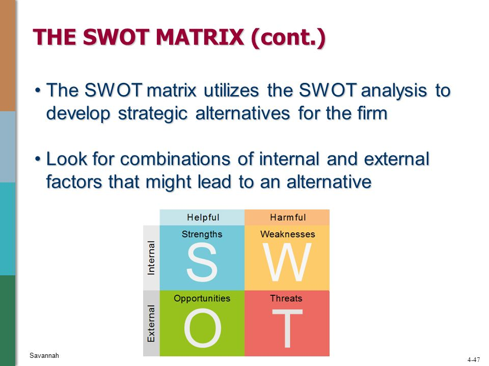swot discussion Learn how to use a swot analysis using an example and simple checklist use it to capitalise strengths, overcome weaknesses, exploit opportunities and counter threats.