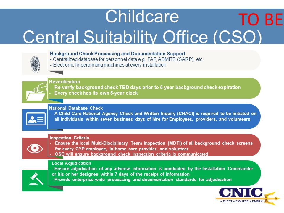 Background Check Process and Central Suitability Office - ppt video