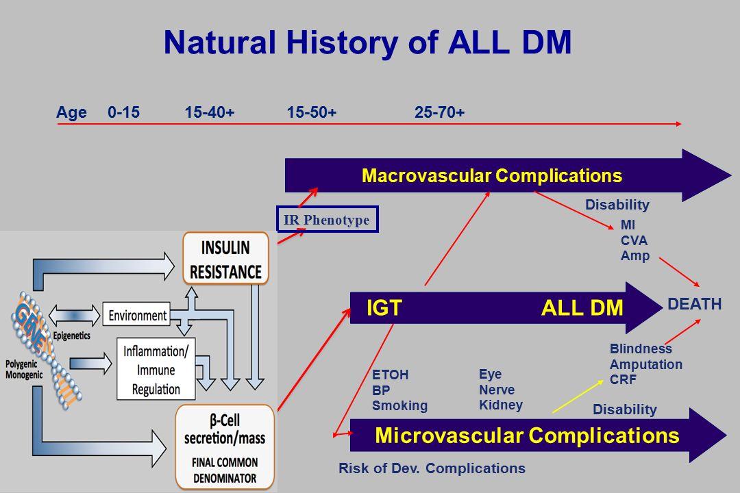 scientific concepts and investigative