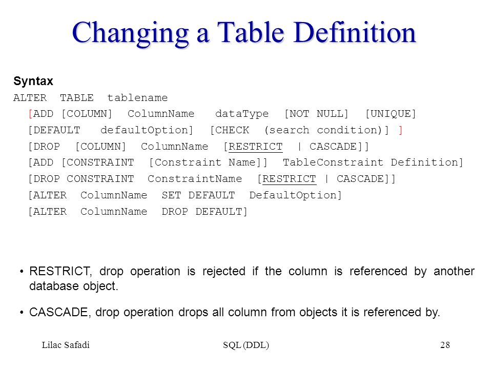 Data Definition Language - ppt video online download