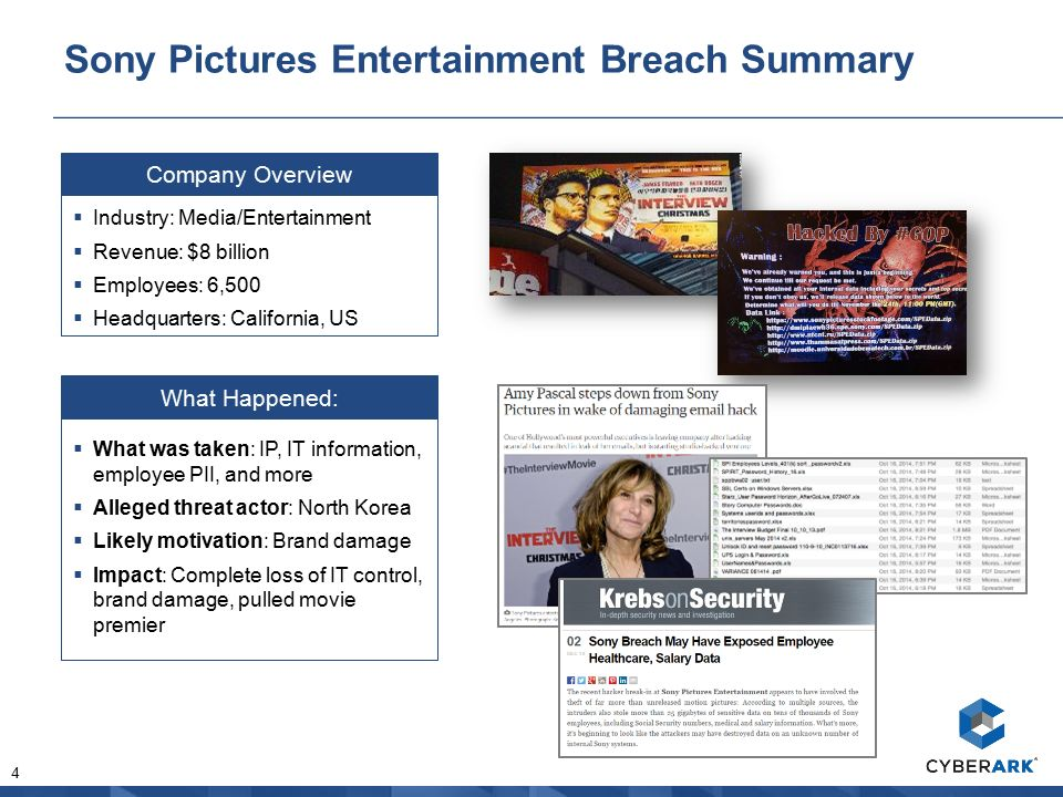 CyberArk Security for the Heart of the Enterprise - ppt