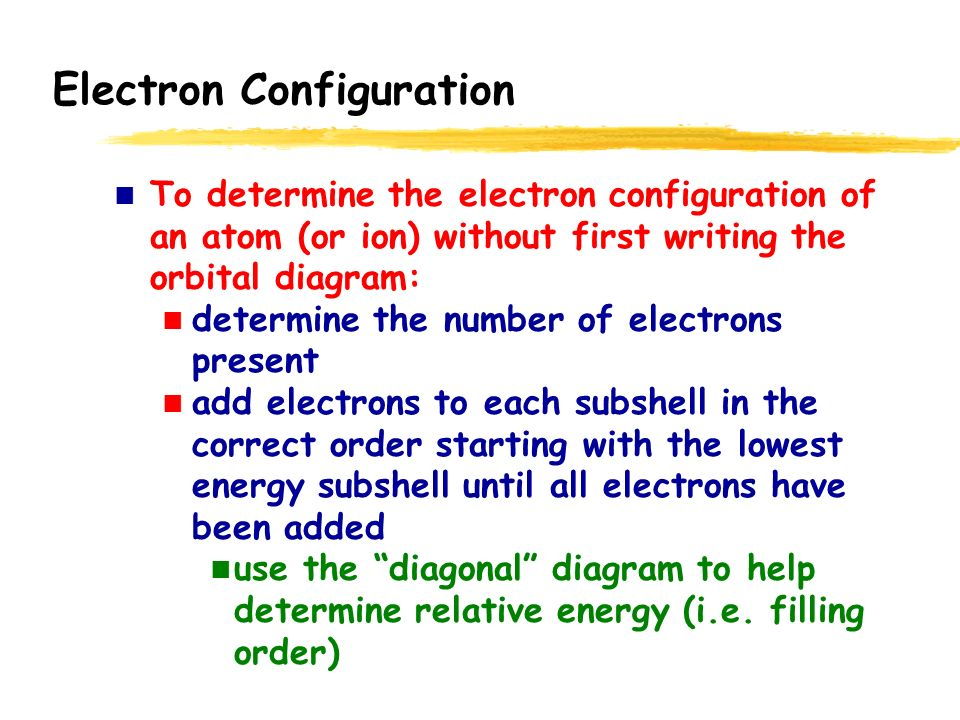Orbital diagrams total element electrons h 1 he 2 li 3 be 4 1s 2s 15 electron configuration ccuart Choice Image