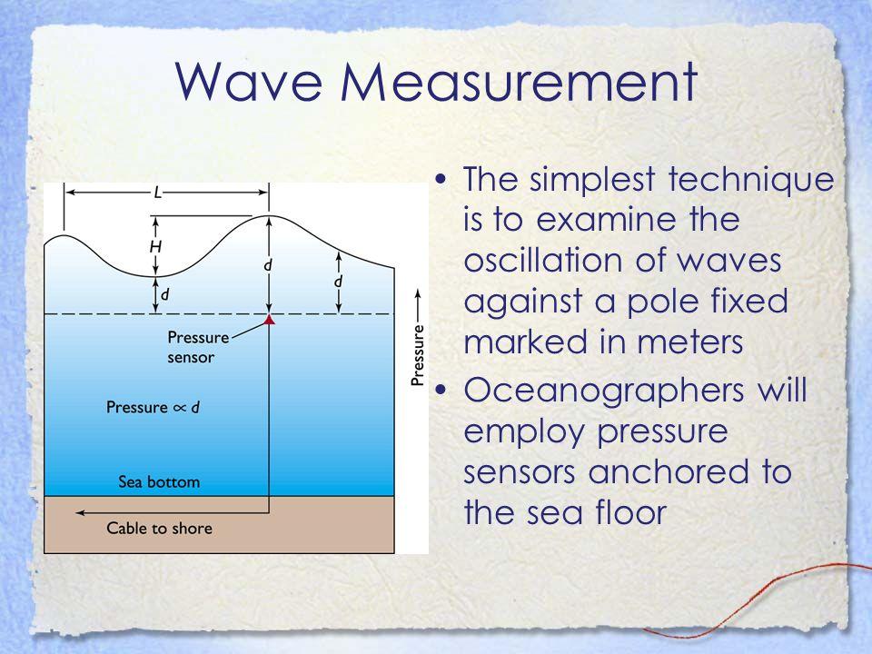 Ocean Floor Cables