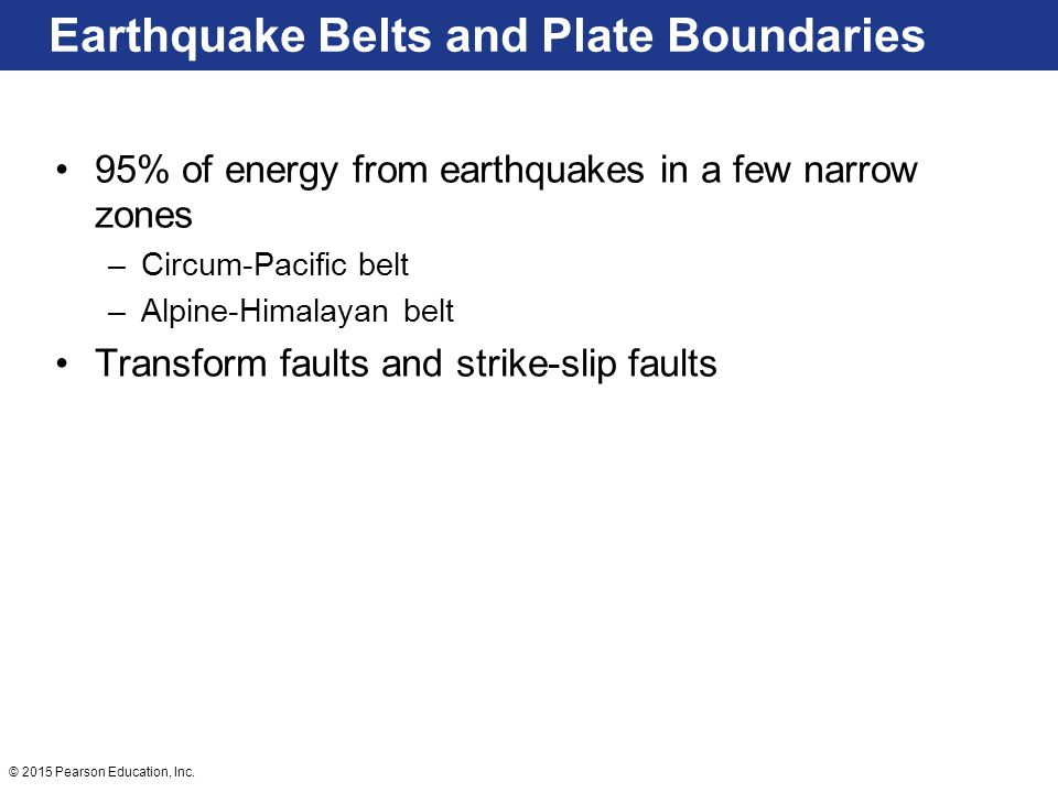 Earthquake Belts and Plate Boundaries