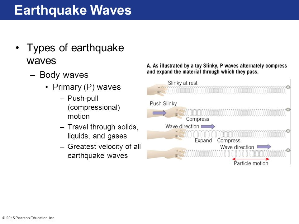Earthquake Waves Types of earthquake waves Body waves