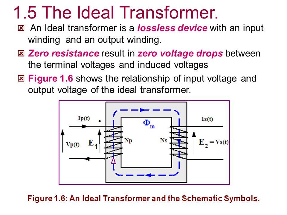 For A Voltage Transformer Schematic Symbol Illustration Of Wiring
