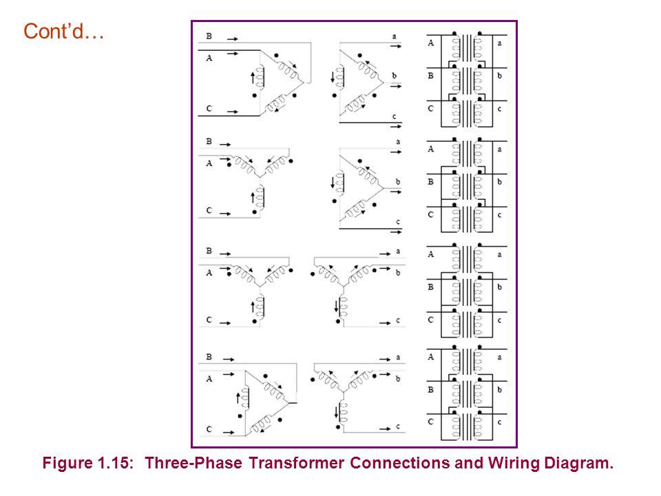 ekt 451 chapter 1 transformer