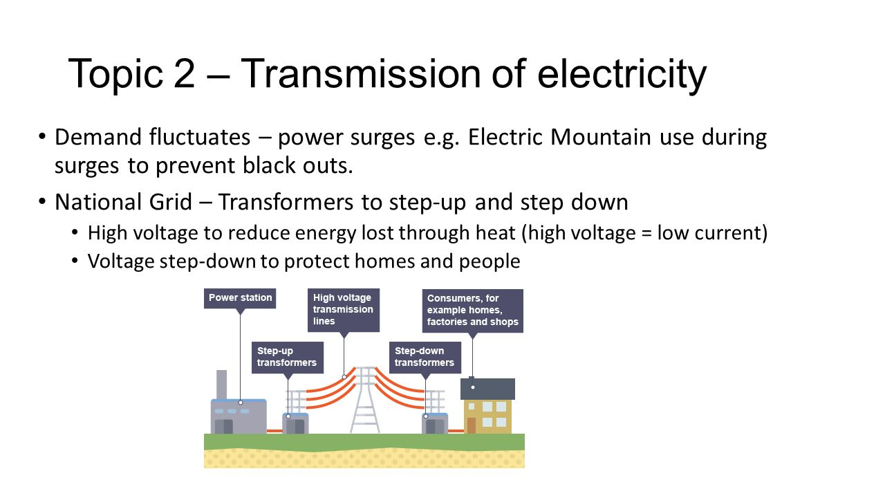 Gcse Physics 1 Revision Ppt Video Online Download Generating Electricity Gcserevision Topic 2 Transmission Of