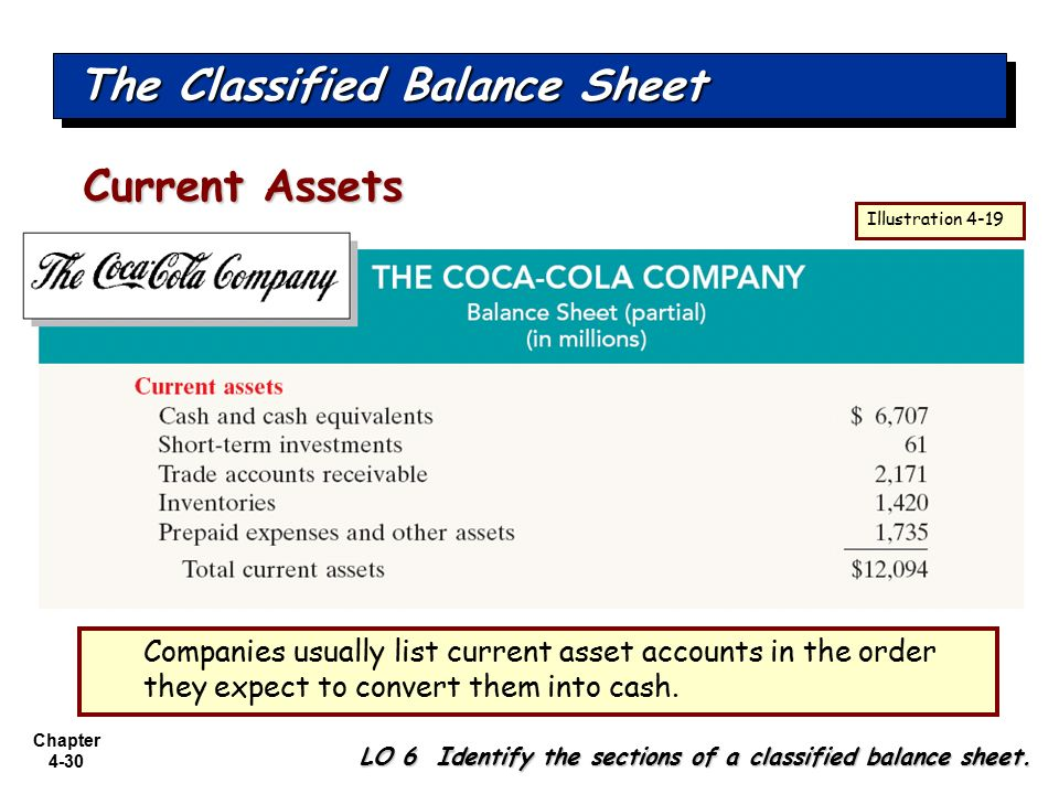 Completing the accounting cycle ppt video online download.
