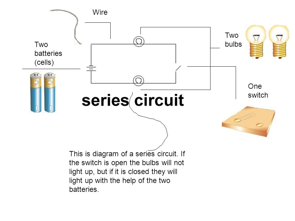 A Circuit With Switch Battery - Wiring Diagram & Electricity Basics ...