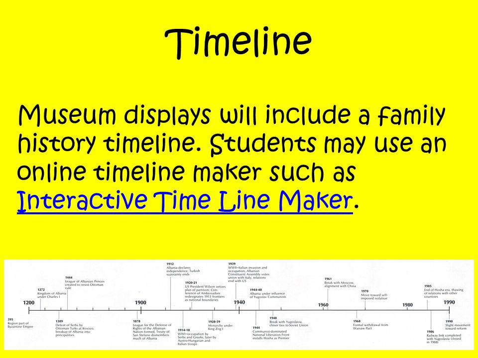 Family Classroom Museum Suzanne Hutchins Lonna Sanderson  - ppt
