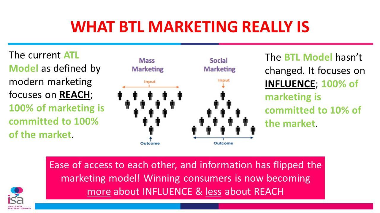 What is btl 16