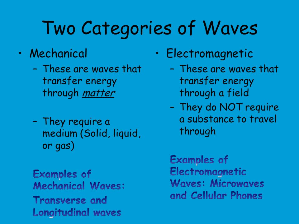 What Types Of Waves Do You See Ppt Video Online Download