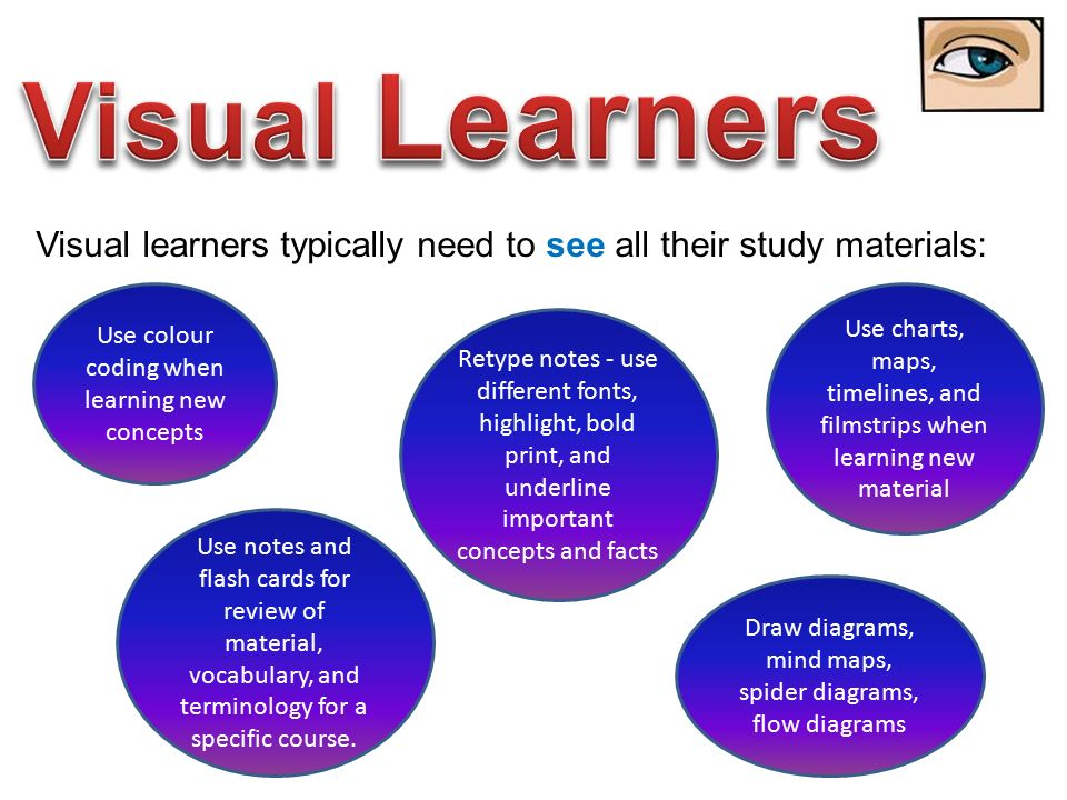 Visual+Learners+Visual+learners+typically+need+to+see+all+their+study+materials%3A+Use+colour+coding+when+learning+new+concepts. visual learners typically learn best by seeing information ppt
