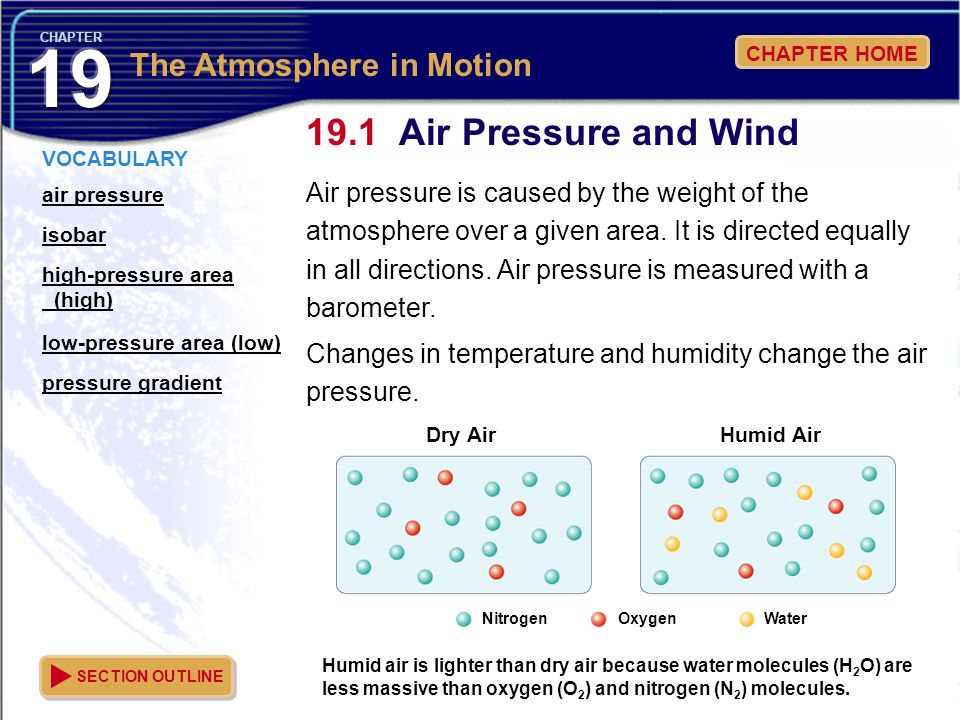 Air Pressure And Wind Worksheet Answers Sewdarncute. Air Pressure And Wind Worksheet Gallery For Kids In English. Worksheet. Air Pressure Worksheet At Clickcart.co
