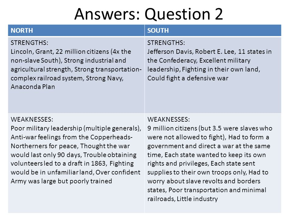 answers question 2 north south strengths