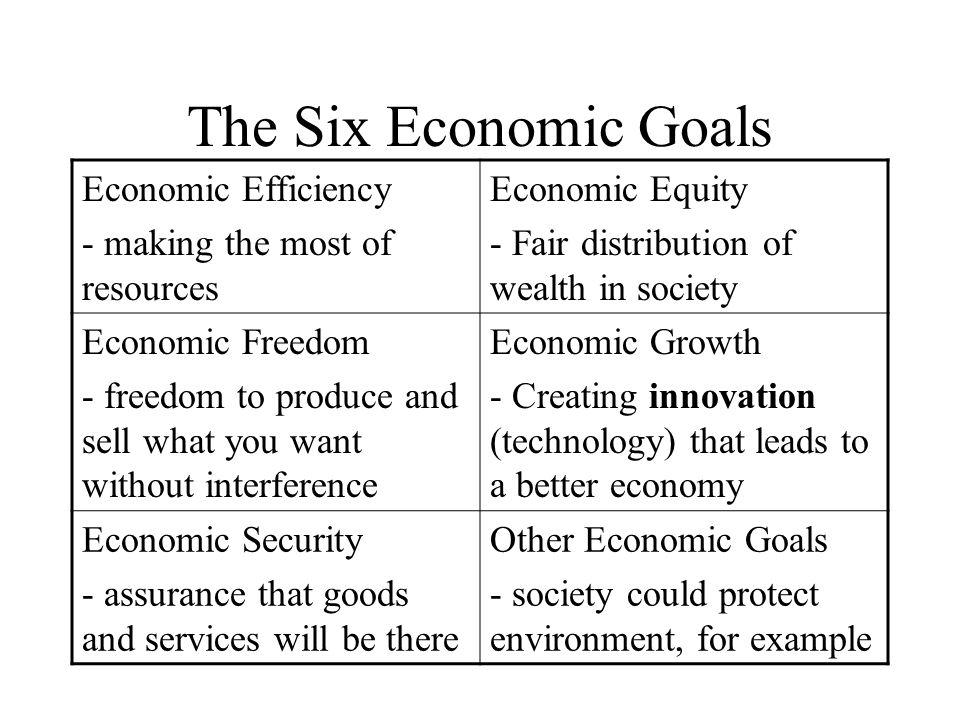 The Six Economic Goals Economic Efficiency