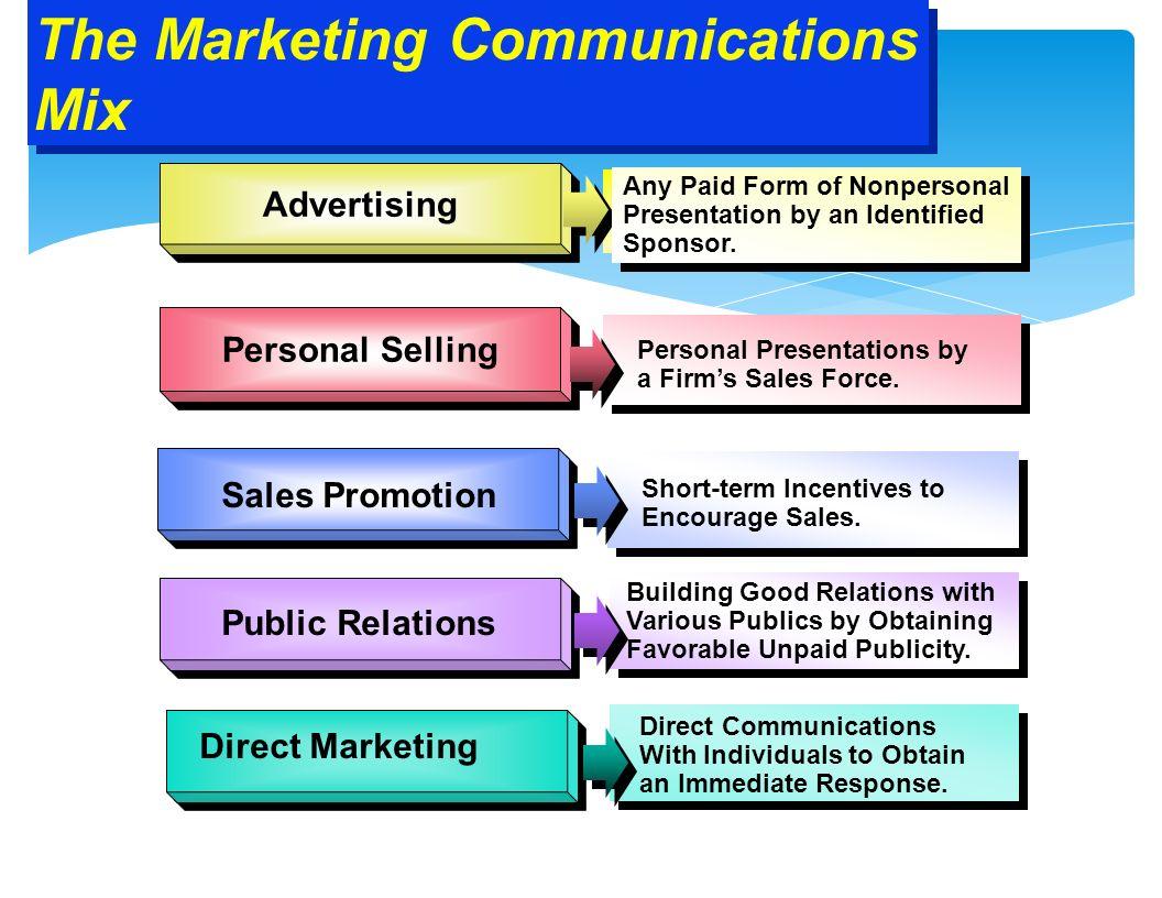 Team Building Marketing Mix