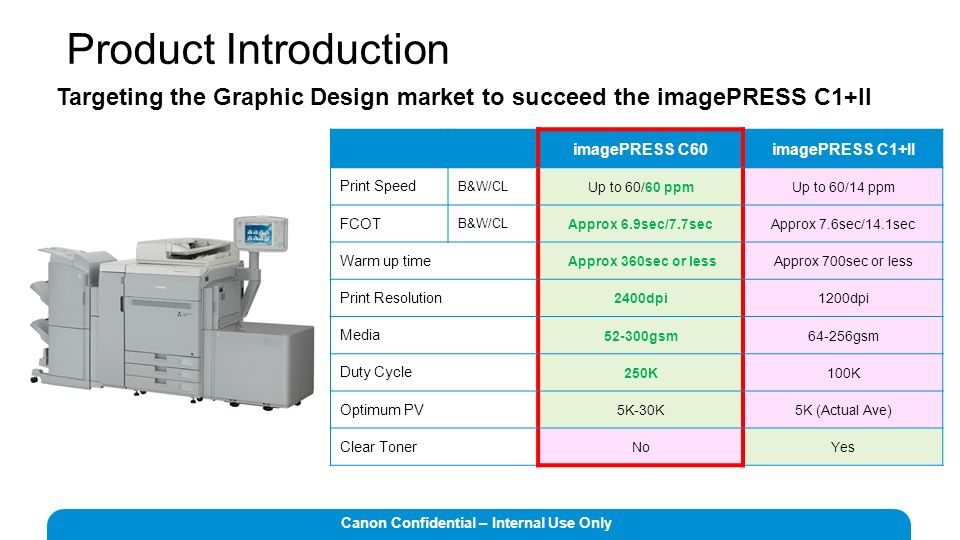 canon imagepress c1 parts catalog