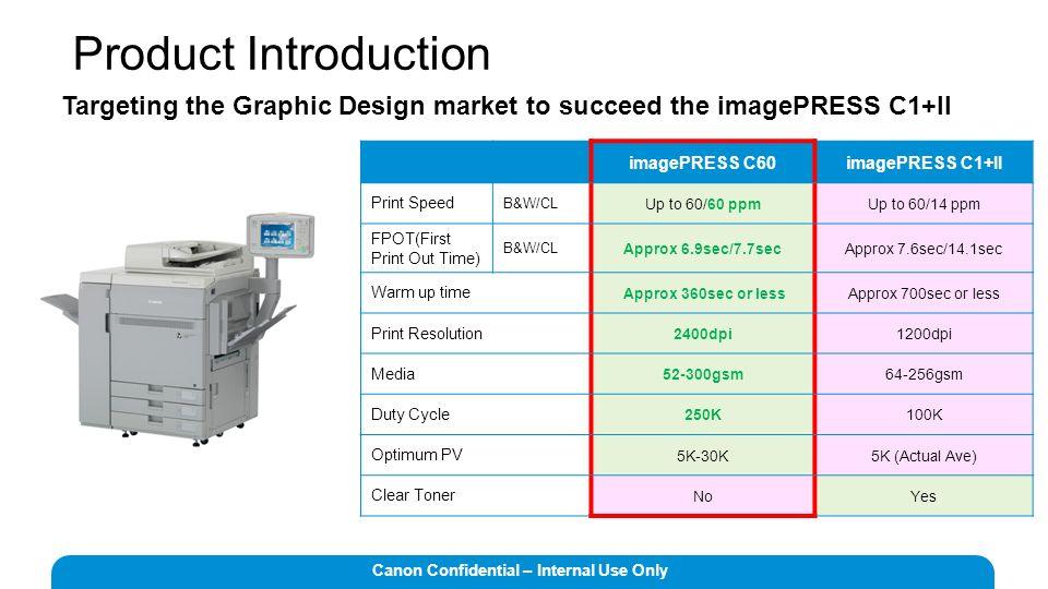 Canon imagePRESS C1 Printer UFRII 64Bit