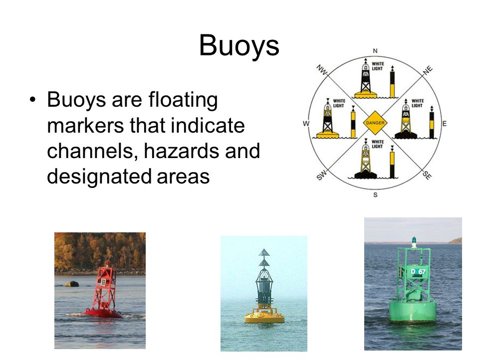 how to read channel buoys