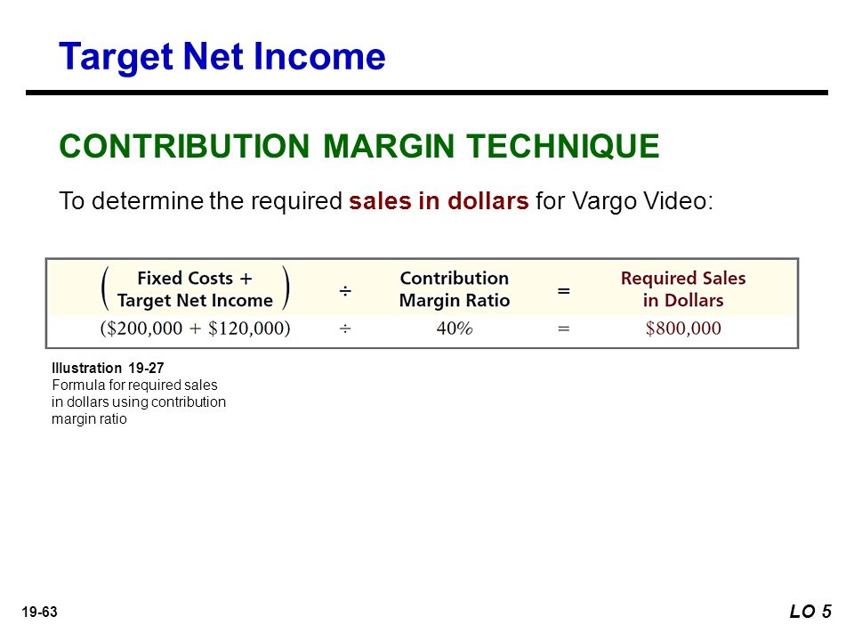 19 Cost Volume Profit Learning Objectives Ppt Download