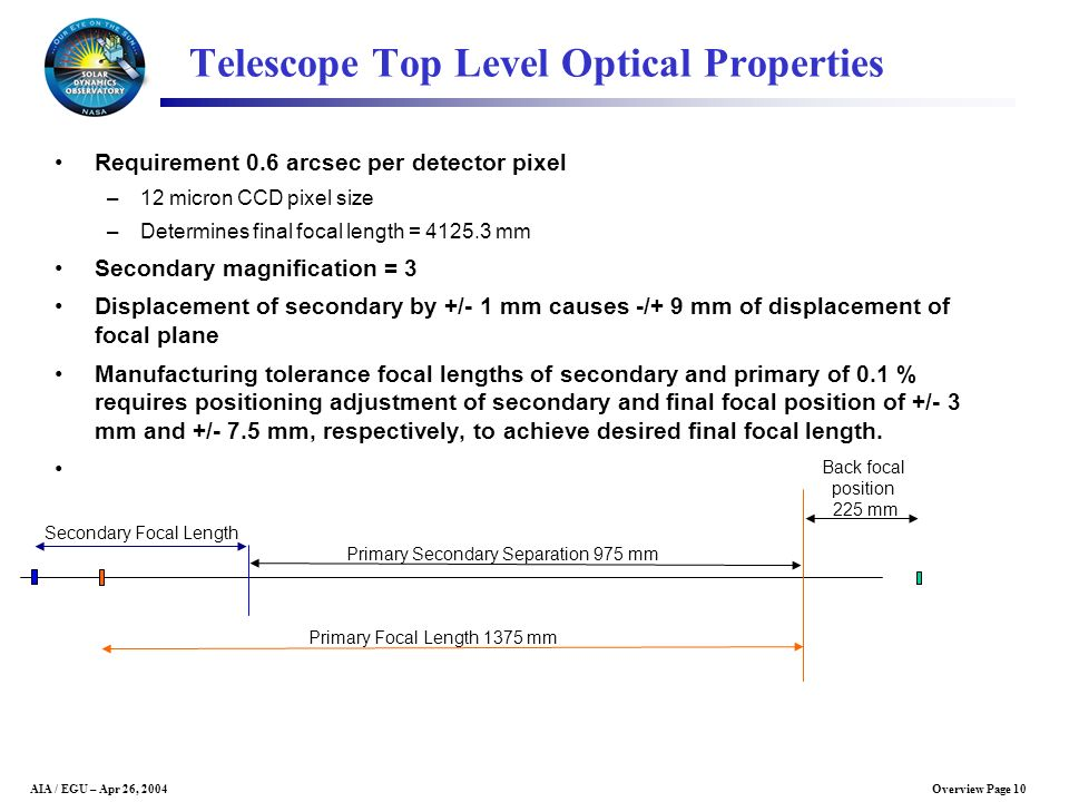 Telescope Top Level Optical Properties